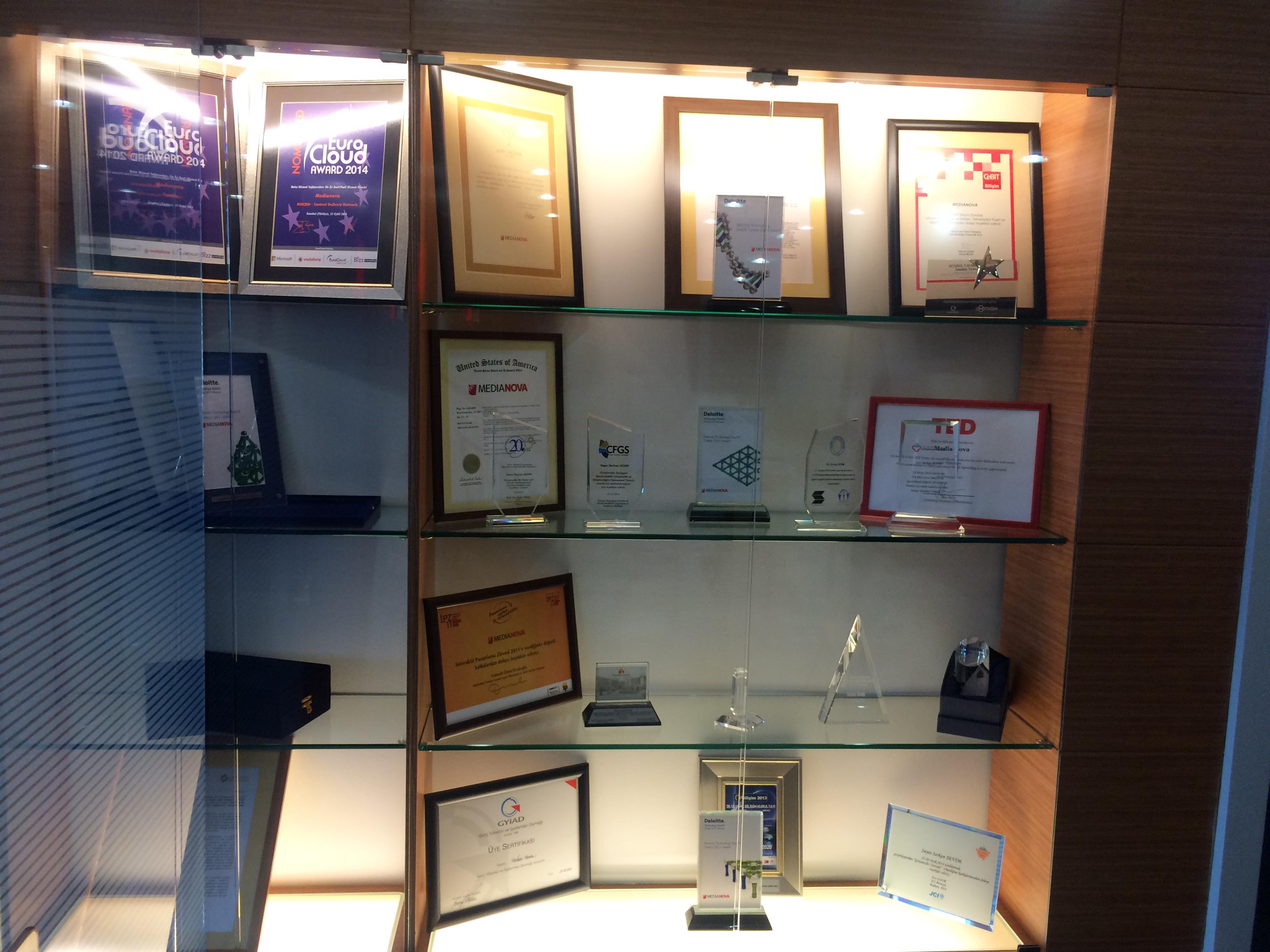 Medianova Ödülleri