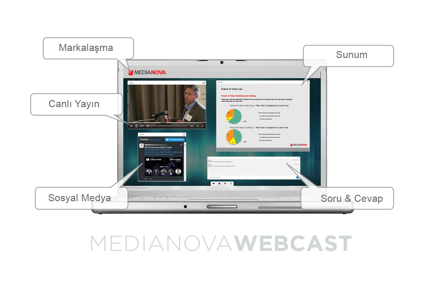 medianova_webcast