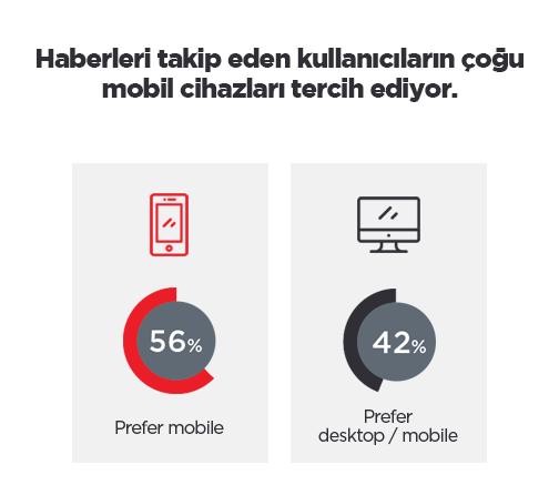 cdn_mobile