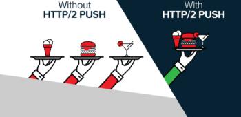 HTTP/2 PUSH ile Yüksek Performans