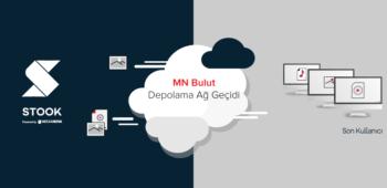 Medianova Bulut Depolama Geçidi ile buluttaki verilerinize kolayca erişin!