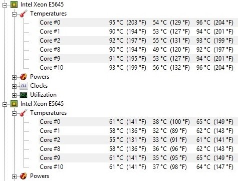 Is Cpu Thermal Throttling Bad