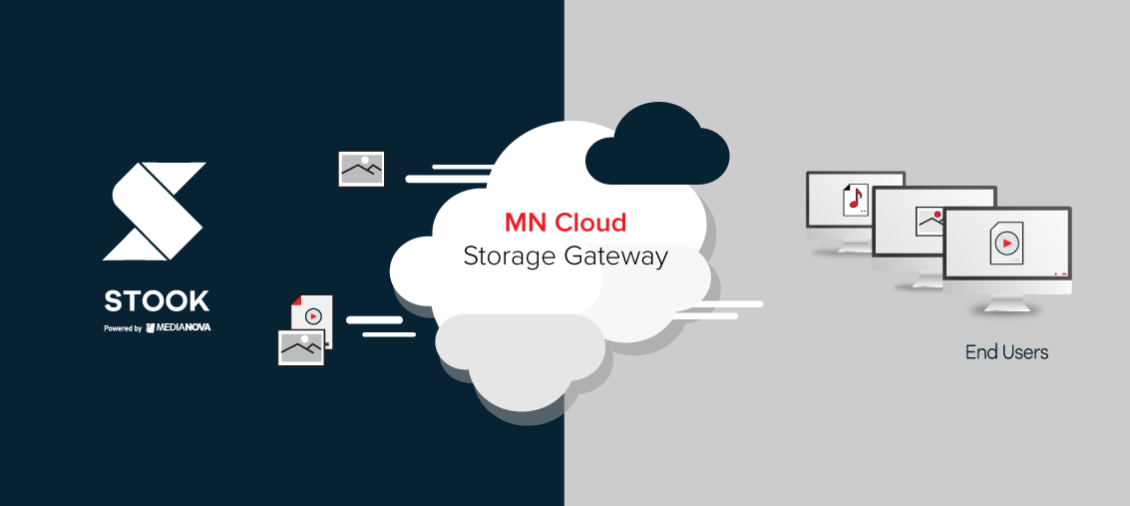Cloud storage Gateway