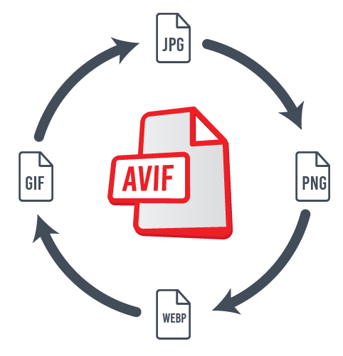AVIF image file format medianova